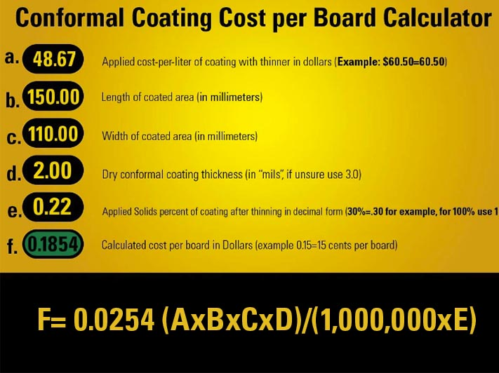 Conformal Coating Cost per Board Calculator-2