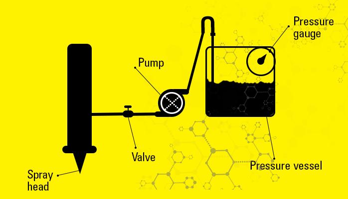 Optimizing conformal coatings flow rates
