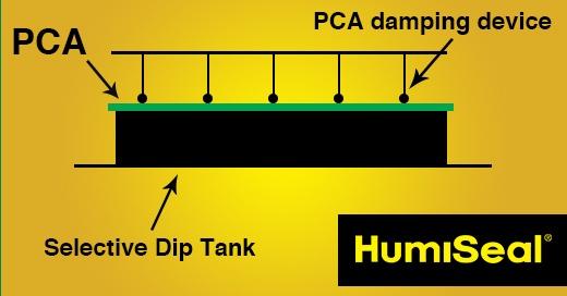 Selective dip process copy.jpg