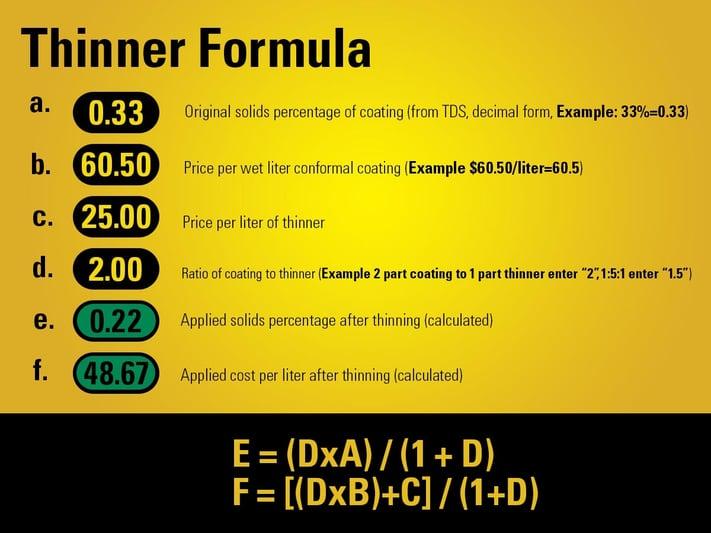 Thinner formula-3